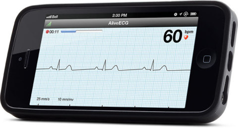 A mobile App that turns your phone into an ECG reader